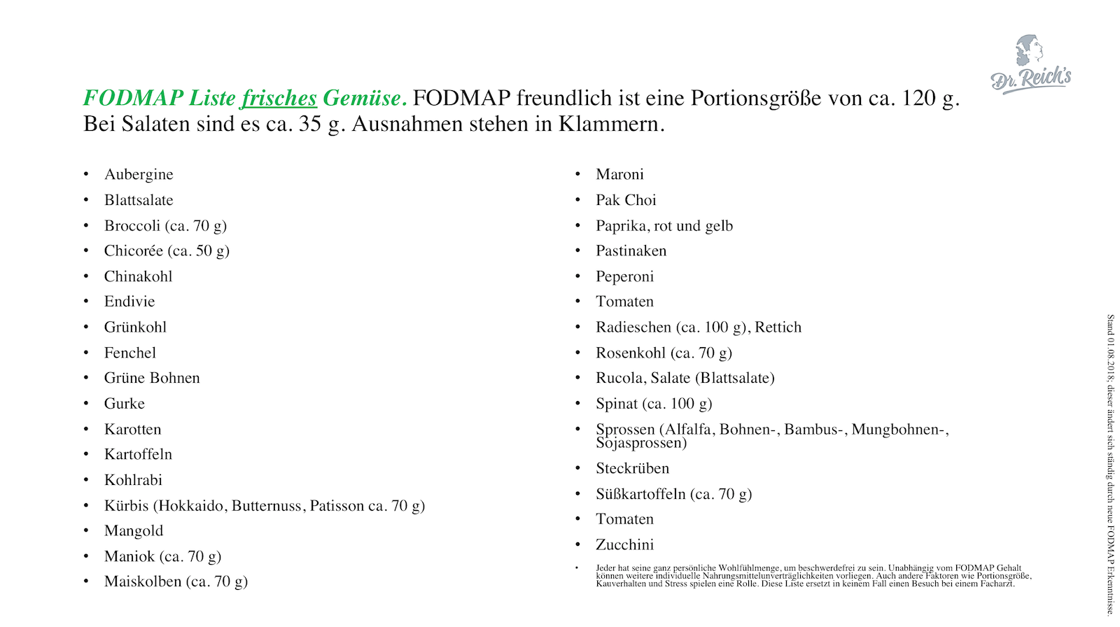 FODMAP Liste Gemüse