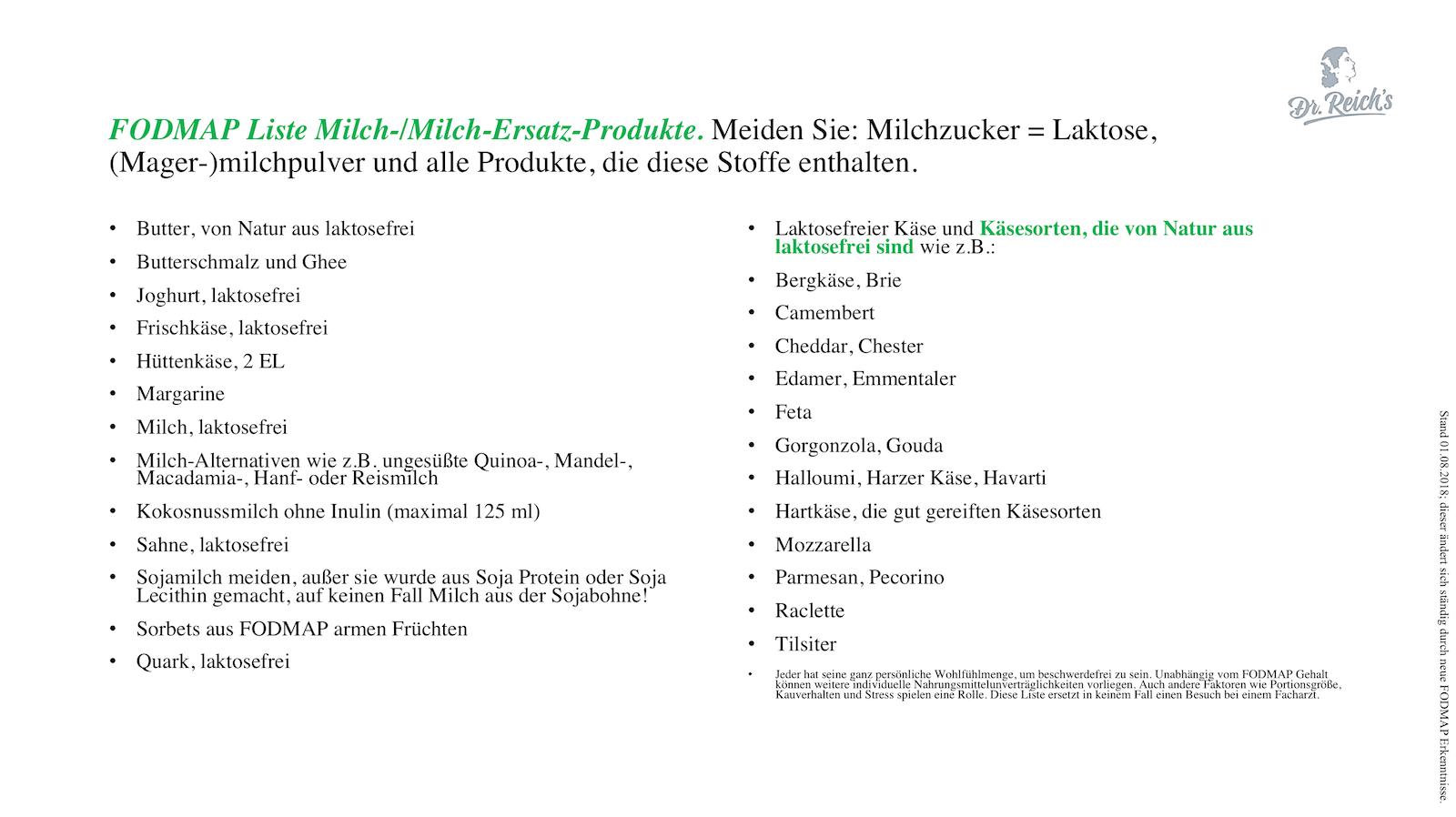 FODMAP Liste Milch und Milchersatzprodukte