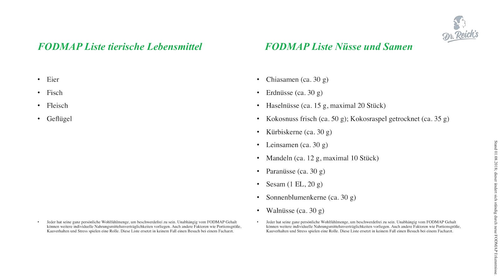 FODMAP Liste Proteine Nuesse und Samen